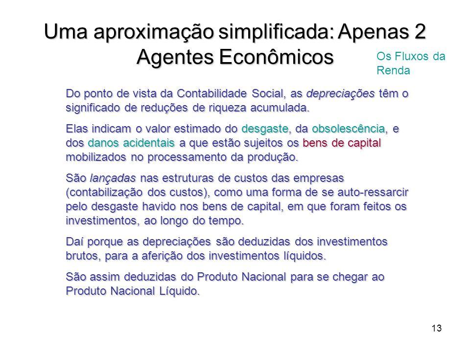 13 Uma aproximação simplificada: Apenas 2 Agentes Econômicos Os Fluxos da Renda Do ponto de vista da Contabilidade Social, as depreciações têm o signi