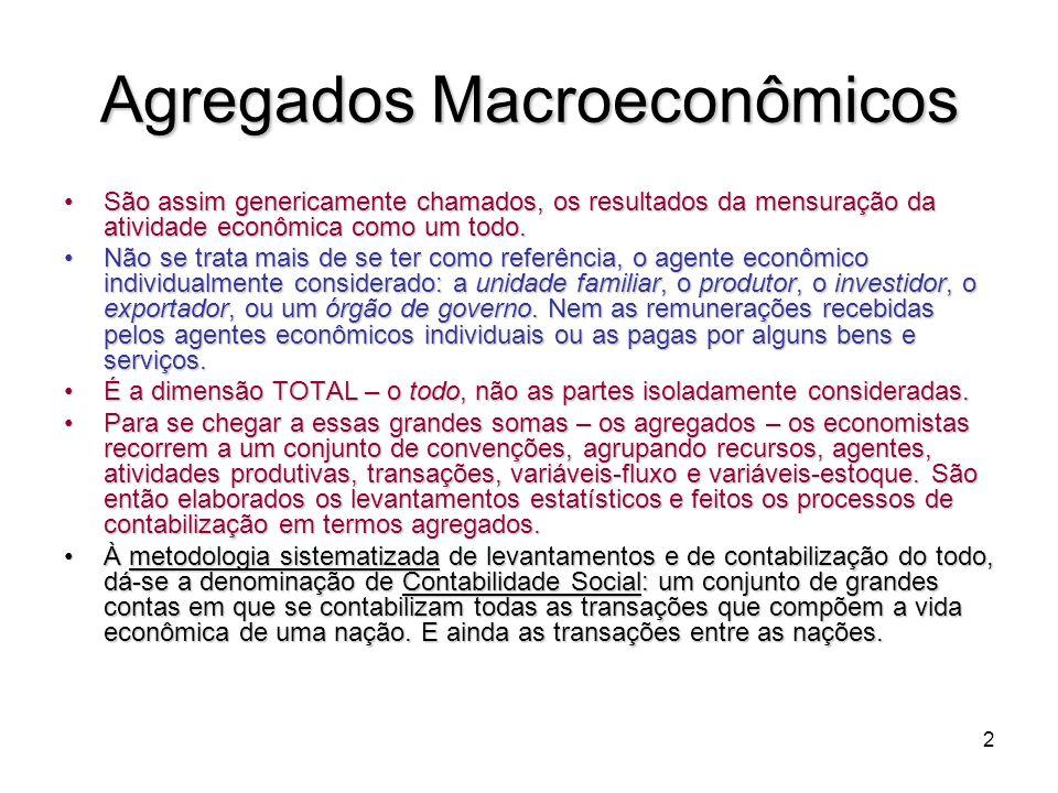 2 Agregados Macroeconômicos São assim genericamente chamados, os resultados da mensuração da atividade econômica como um todo.São assim genericamente