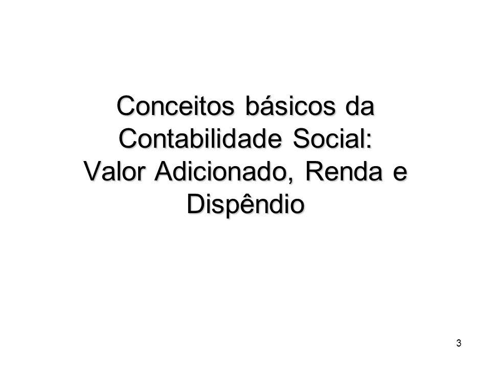 3 Conceitos básicos da Contabilidade Social: Valor Adicionado, Renda e Dispêndio