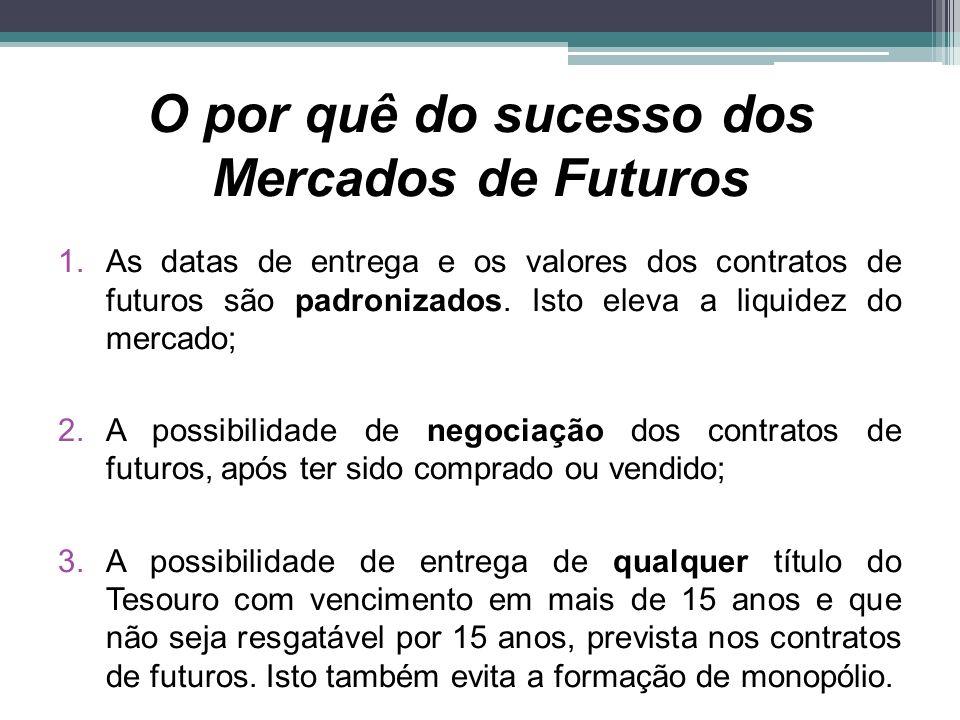 O por quê do sucesso dos Mercados de Futuros 1.As datas de entrega e os valores dos contratos de futuros são padronizados. Isto eleva a liquidez do me