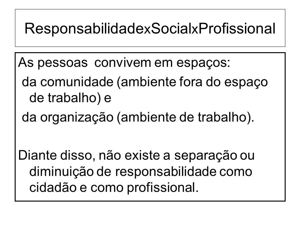 Responsabilidade x Social x Profissional As pessoas convivem em espaços: da comunidade (ambiente fora do espaço de trabalho) e da organização (ambient