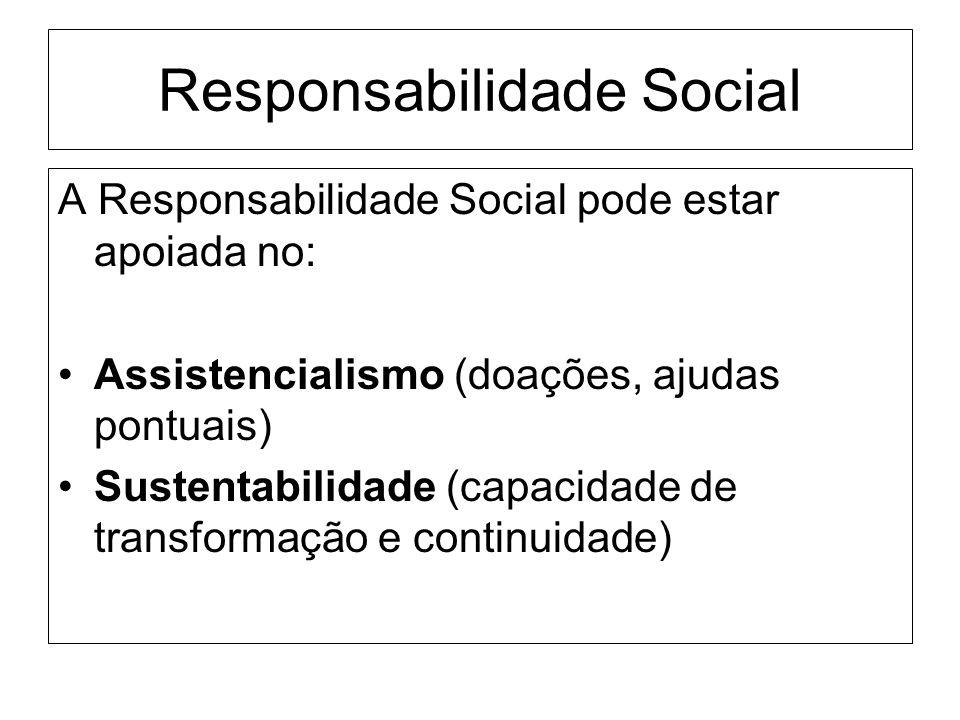 Responsabilidade Social A Responsabilidade Social pode estar apoiada no: Assistencialismo (doações, ajudas pontuais) Sustentabilidade (capacidade de t