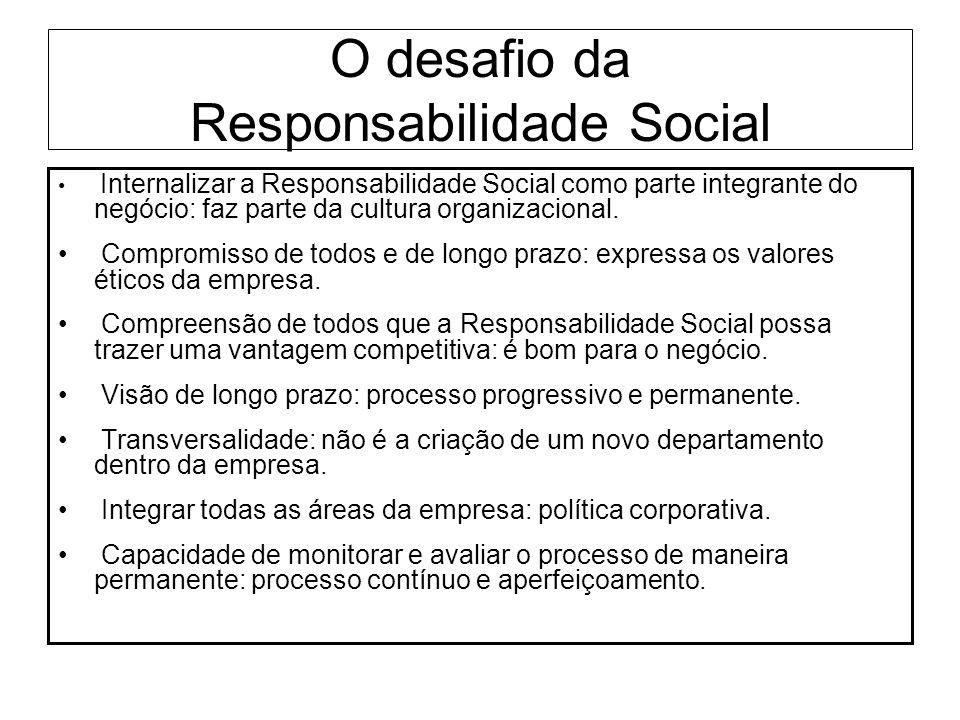 O desafio da Responsabilidade Social Internalizar a Responsabilidade Social como parte integrante do negócio: faz parte da cultura organizacional. Com