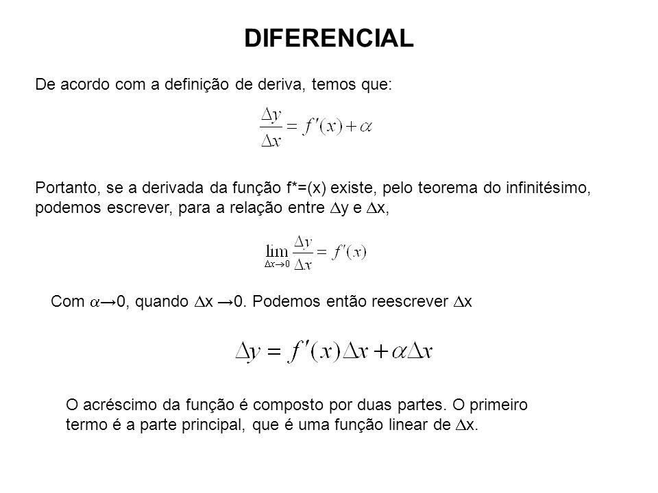 DIFERENCIAL De acordo com a definição de deriva, temos que: Portanto, se a derivada da função f*=(x) existe, pelo teorema do infinitésimo, podemos esc