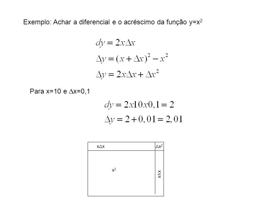 Exemplo: Achar a diferencial e o acréscimo da função y=x 2 Para x=10 e x=0,1 x x2x2 x 2 x