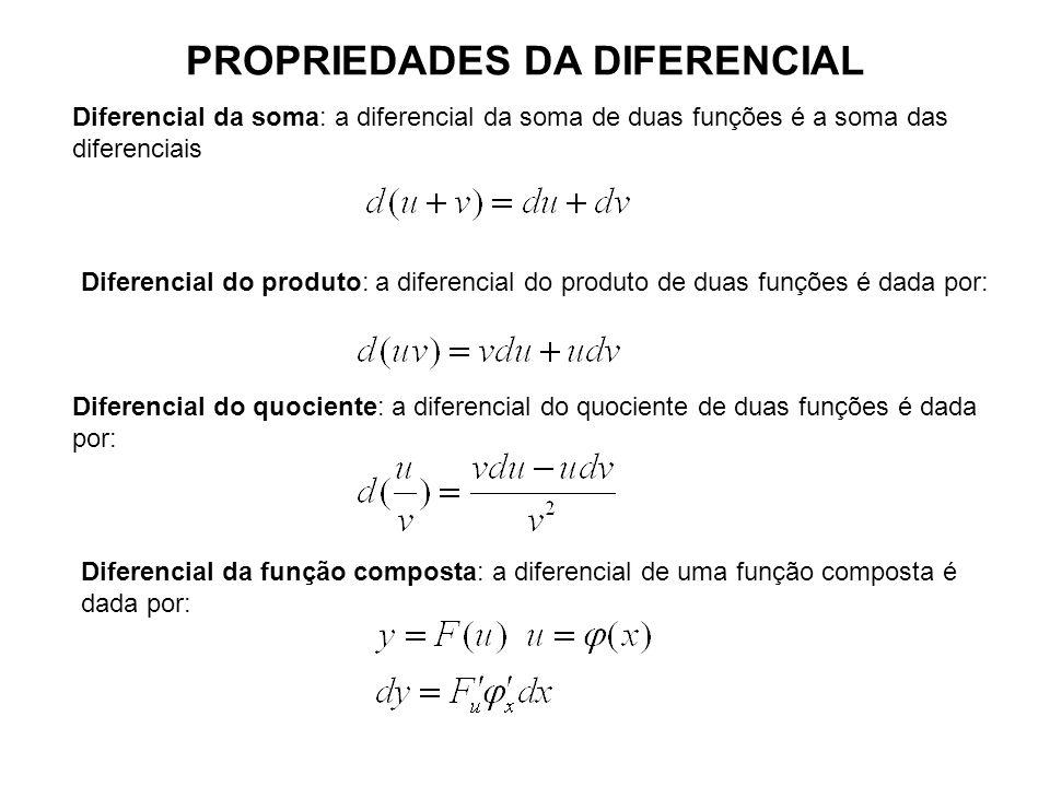 PROPRIEDADES DA DIFERENCIAL Diferencial da soma: a diferencial da soma de duas funções é a soma das diferenciais Diferencial do produto: a diferencial