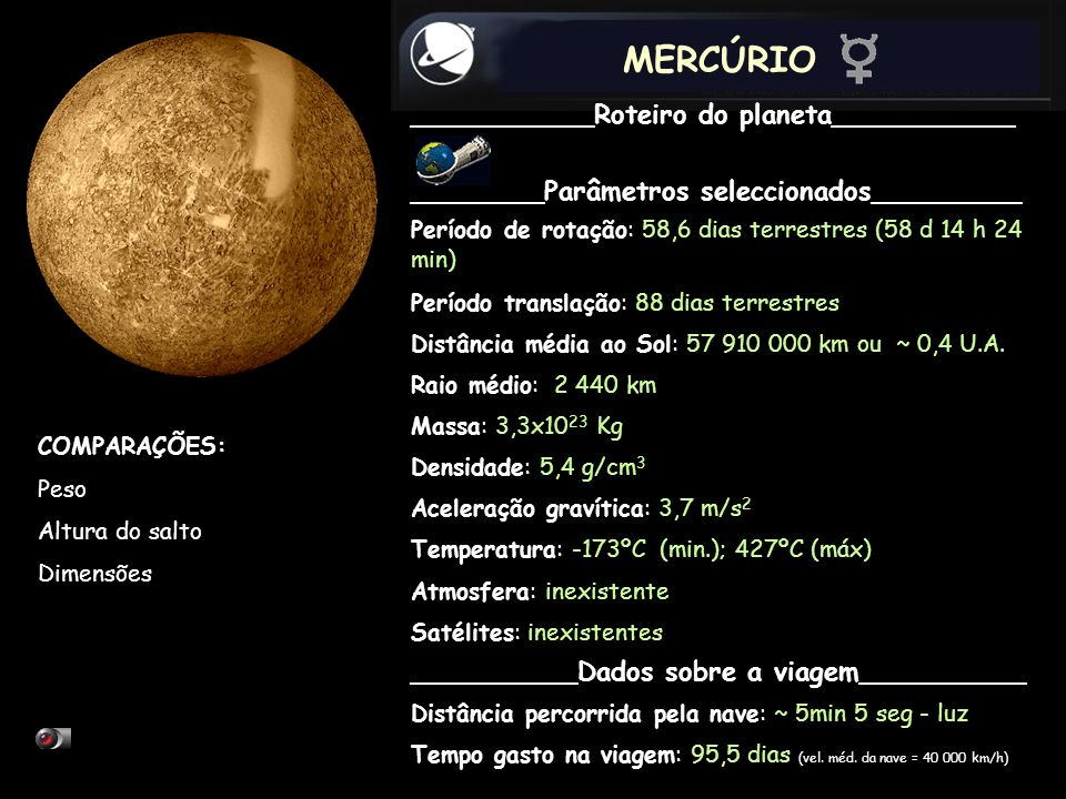 Viagem no Sistema Solar MercúrioVénusTerra Marte Júpiter SaturnoUranoNeptunoPlutão Informações Gerais do Sistema Solar Cometas