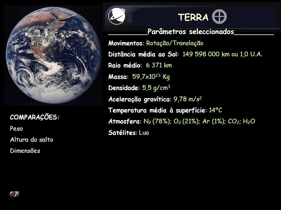 VÉNUS ____________Roteiro do planeta____________ __________Parâmetros seleccionados_________ Período de rotação: 243 dias terrestres Período translaçã