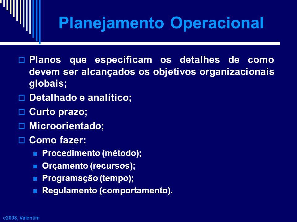 Planejamento Operacional Planos que especificam os detalhes de como devem ser alcançados os objetivos organizacionais globais; Detalhado e analítico;