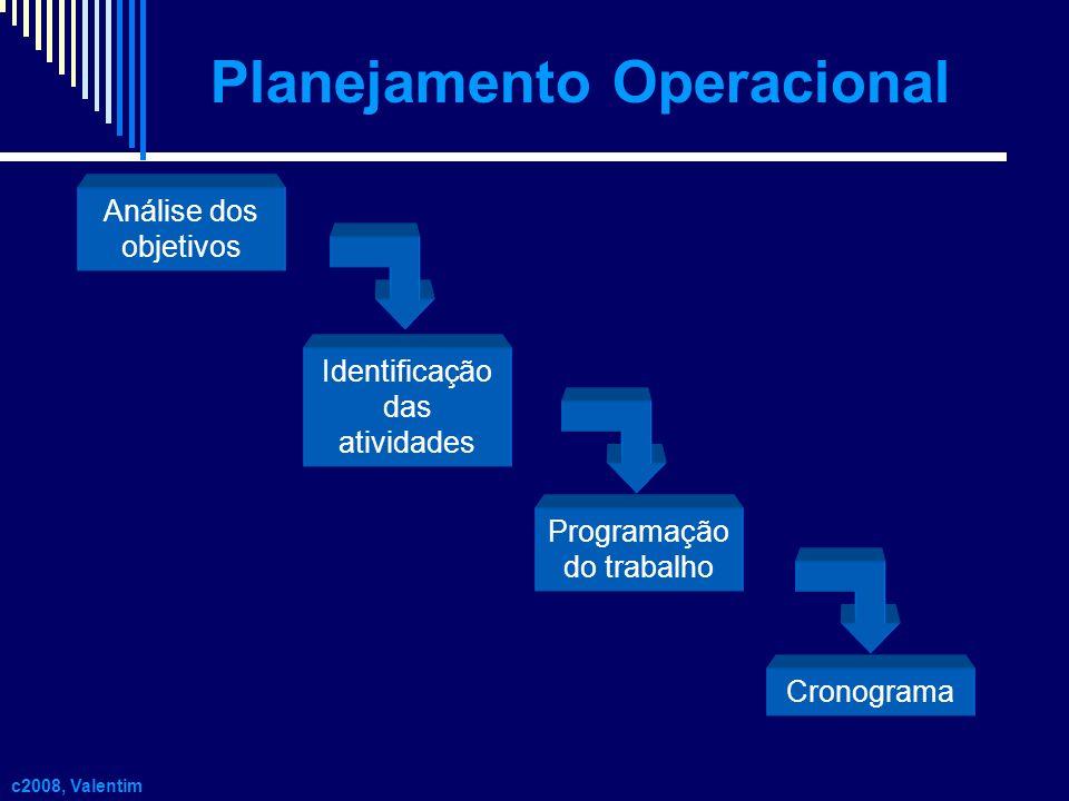 Análise dos objetivos Identificação das atividades Programação do trabalho Cronograma Planejamento Operacional c2008, Valentim