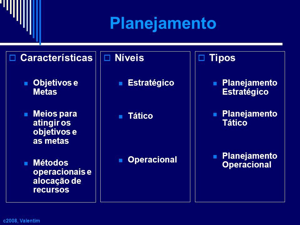 Planejamento c2008, Valentim Características Objetivos e Metas Meios para atingir os objetivos e as metas Métodos operacionais e alocação de recursos