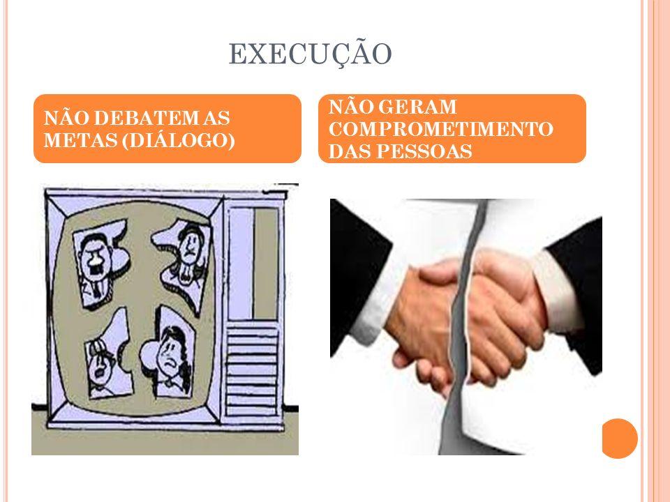 EXECUÇÃO NÃO DEBATEM AS METAS (DIÁLOGO) NÃO GERAM COMPROMETIMENTO DAS PESSOAS