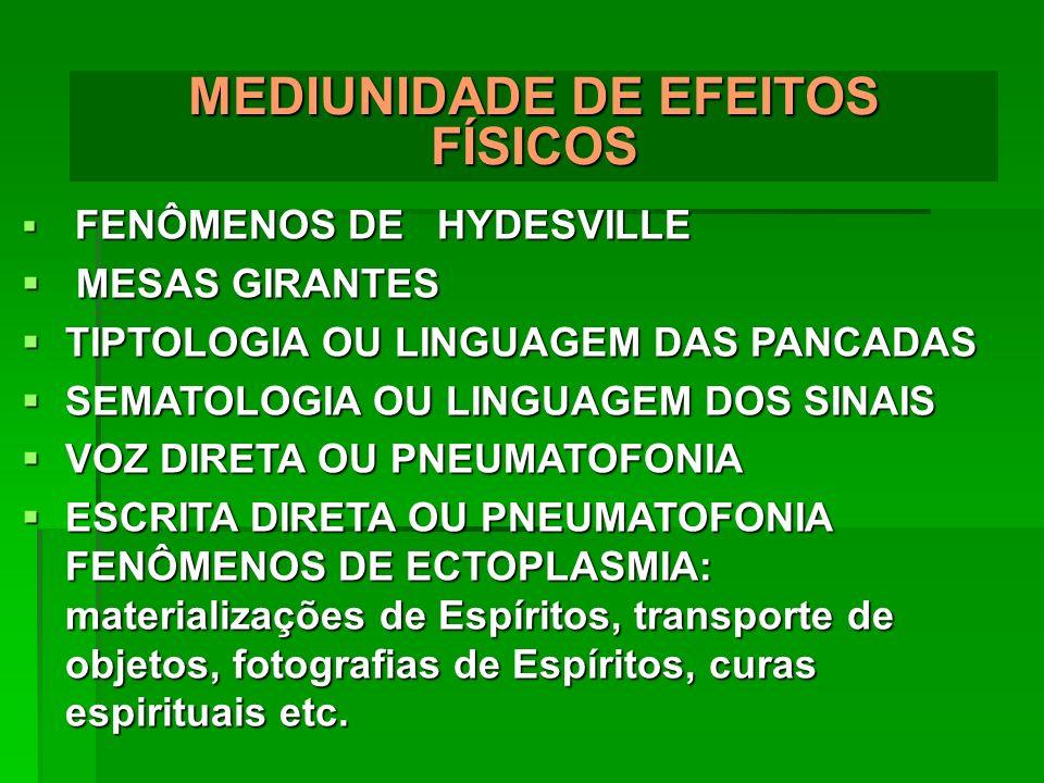 FENÔMENOS DE HYDESVILLE FENÔMENOS DE HYDESVILLE MESAS GIRANTES MESAS GIRANTES TIPTOLOGIA OU LINGUAGEM DAS PANCADAS TIPTOLOGIA OU LINGUAGEM DAS PANCADA