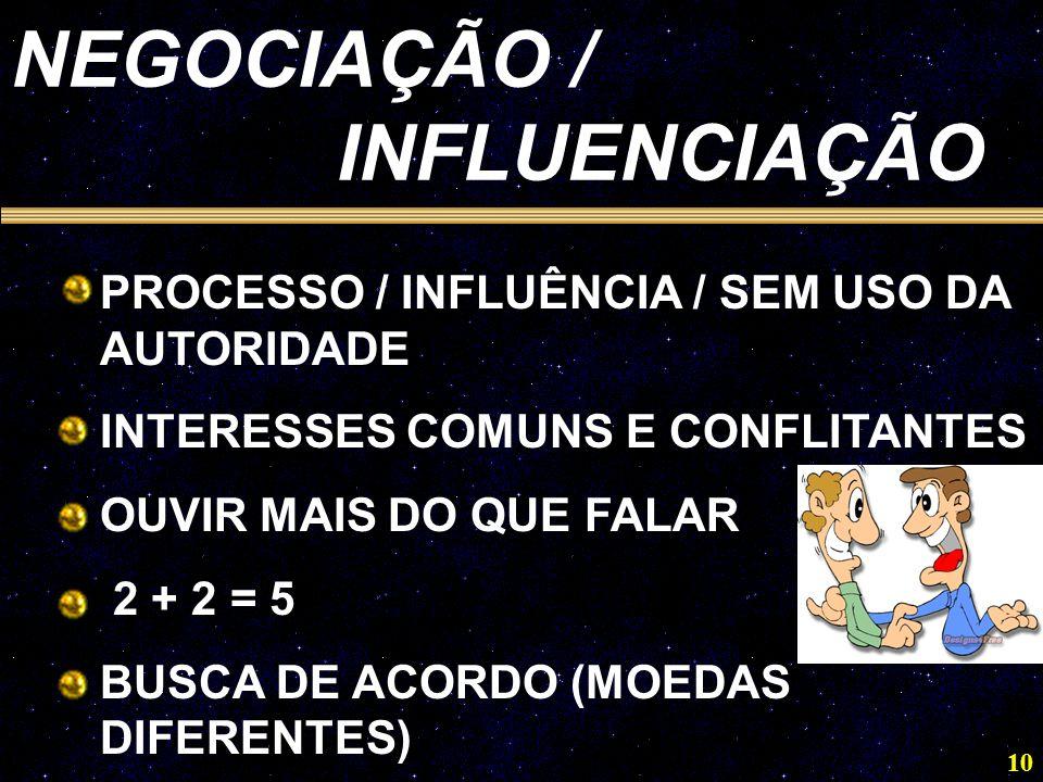 10 NEGOCIAÇÃO / INFLUENCIAÇÃO PROCESSO / INFLUÊNCIA / SEM USO DA AUTORIDADE INTERESSES COMUNS E CONFLITANTES OUVIR MAIS DO QUE FALAR 2 + 2 = 5 BUSCA DE ACORDO (MOEDAS DIFERENTES)