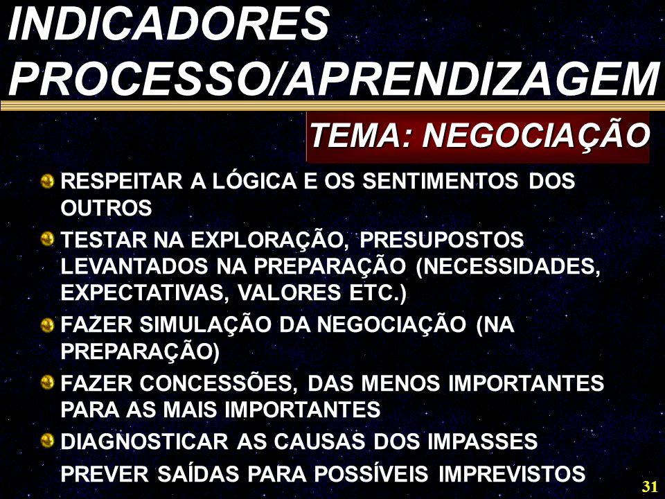 31 RESPEITAR A LÓGICA E OS SENTIMENTOS DOS OUTROS TESTAR NA EXPLORAÇÃO, PRESUPOSTOS LEVANTADOS NA PREPARAÇÃO (NECESSIDADES, EXPECTATIVAS, VALORES ETC.) FAZER SIMULAÇÃO DA NEGOCIAÇÃO (NA PREPARAÇÃO) FAZER CONCESSÕES, DAS MENOS IMPORTANTES PARA AS MAIS IMPORTANTES DIAGNOSTICAR AS CAUSAS DOS IMPASSES PREVER SAÍDAS PARA POSSÍVEIS IMPREVISTOS TEMA: NEGOCIAÇÃO INDICADORES PROCESSO/APRENDIZAGEM