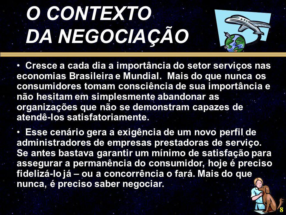 8 Cresce a cada dia a importância do setor serviços nas economias Brasileira e Mundial.