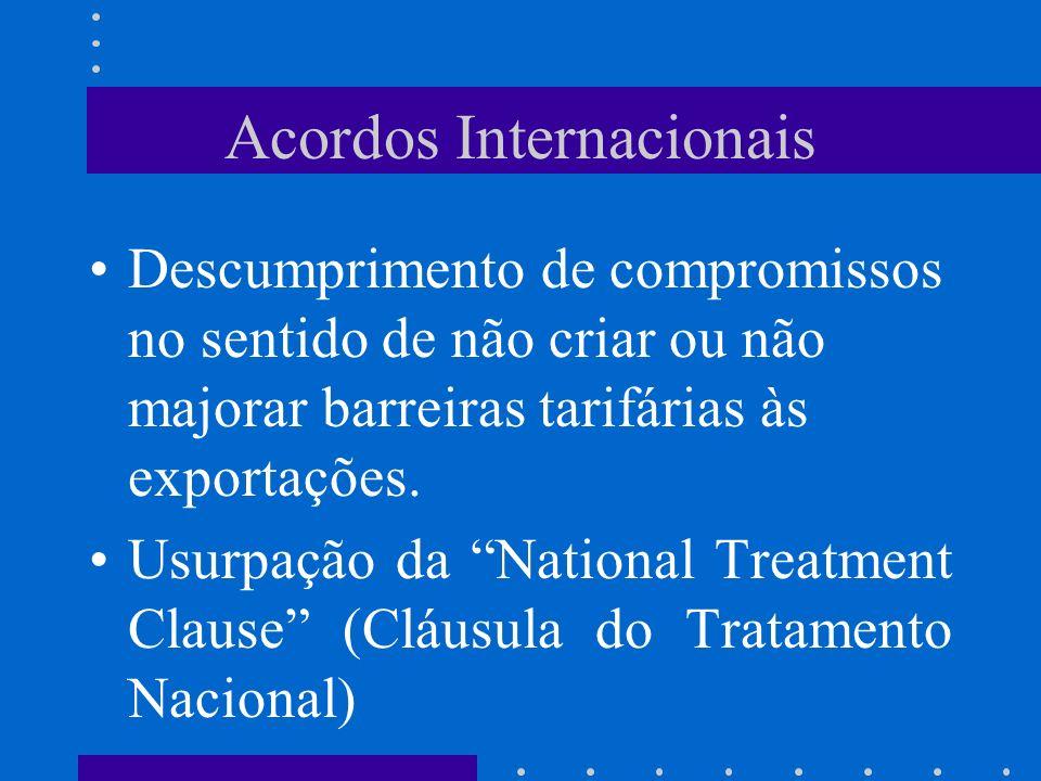 Acordos Internacionais Descumprimento de compromissos no sentido de não criar ou não majorar barreiras tarifárias às exportações. Usurpação da Nationa