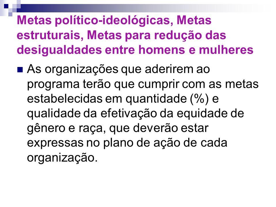 Metas político-ideológicas, Metas estruturais, Metas para redução das desigualdades entre homens e mulheres As organizações que aderirem ao programa t
