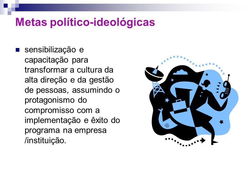Metas político-ideológicas sensibilização e capacitação para transformar a cultura da alta direção e da gestão de pessoas, assumindo o protagonismo do