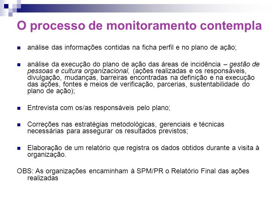 O processo de monitoramento contempla análise das informações contidas na ficha perfil e no plano de ação; análise da execução do plano de ação das ár