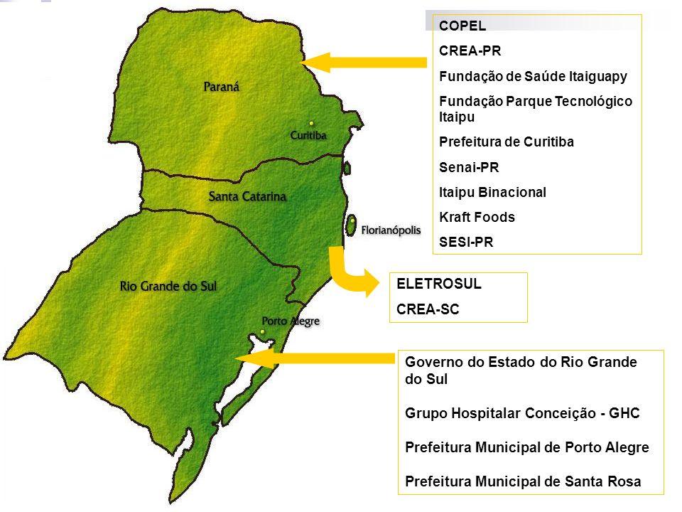 COPEL CREA-PR Fundação de Saúde Itaiguapy Fundação Parque Tecnológico Itaipu Prefeitura de Curitiba Senai-PR Itaipu Binacional Kraft Foods SESI-PR ELE