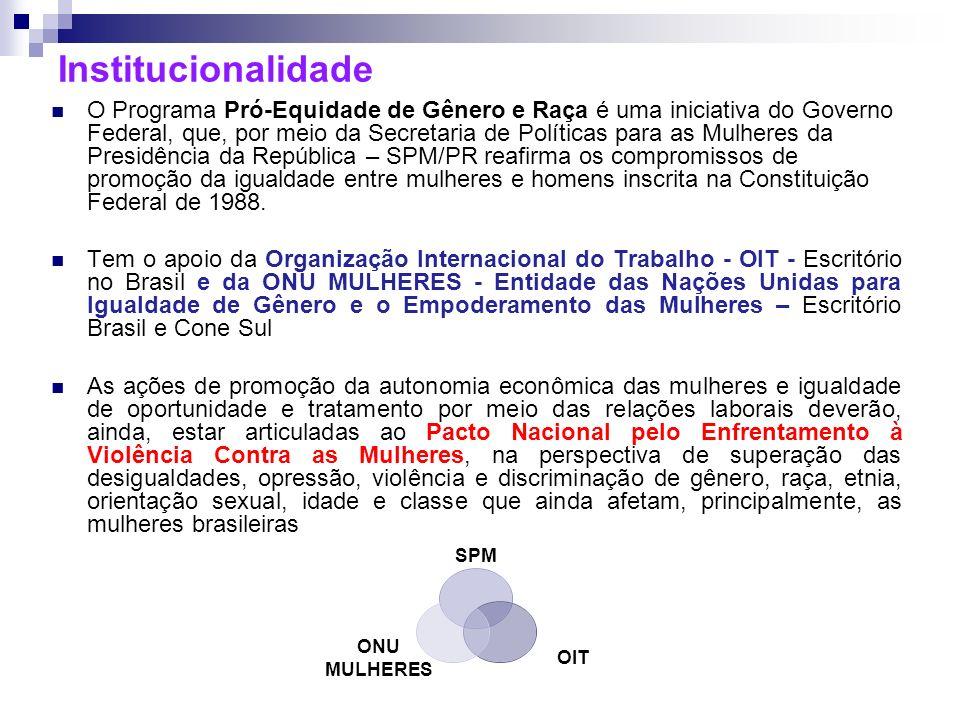AGU Banco do Brasil BRB Imprensa Nacional CAIXA Câmara dos Deputados Senado Federal Eletronorte* (ações no Pará) CONFEA ECT EMBRAPA INFRAERO Par Corretora de Seguros SERPRO GEAP FUNCEF CREA-MT