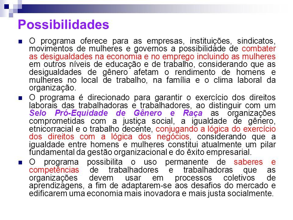 Possibilidades O programa oferece para as empresas, instituições, sindicatos, movimentos de mulheres e governos a possibilidade de combater as desigua