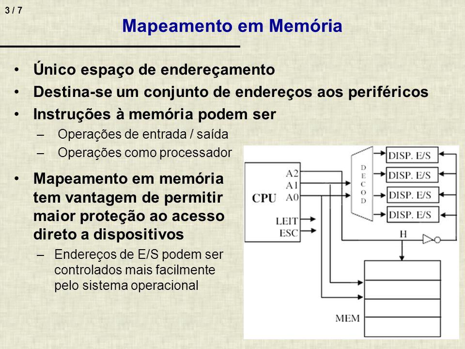 3 / 7 Único espaço de endereçamento Destina-se um conjunto de endereços aos periféricos Instruções à memória podem ser – Operações de entrada / saída