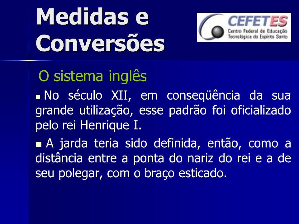 Medidas e Conversões O sistema inglês