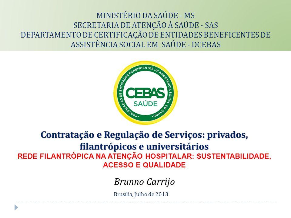 Contratação e Regulação de Serviços: privados, filantrópicos e universitários Contratação e Regulação de Serviços: privados, filantrópicos e universit