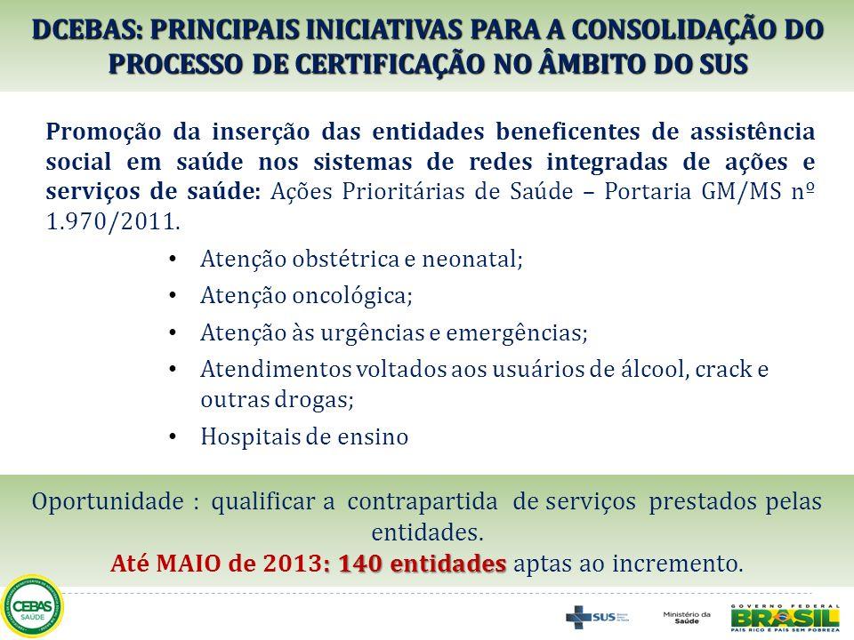 Promoção da inserção das entidades beneficentes de assistência social em saúde nos sistemas de redes integradas de ações e serviços de saúde: Ações Pr