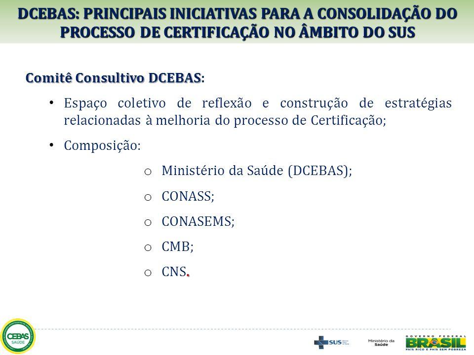Comitê Consultivo DCEBAS Comitê Consultivo DCEBAS: Espaço coletivo de reflexão e construção de estratégias relacionadas à melhoria do processo de Cert