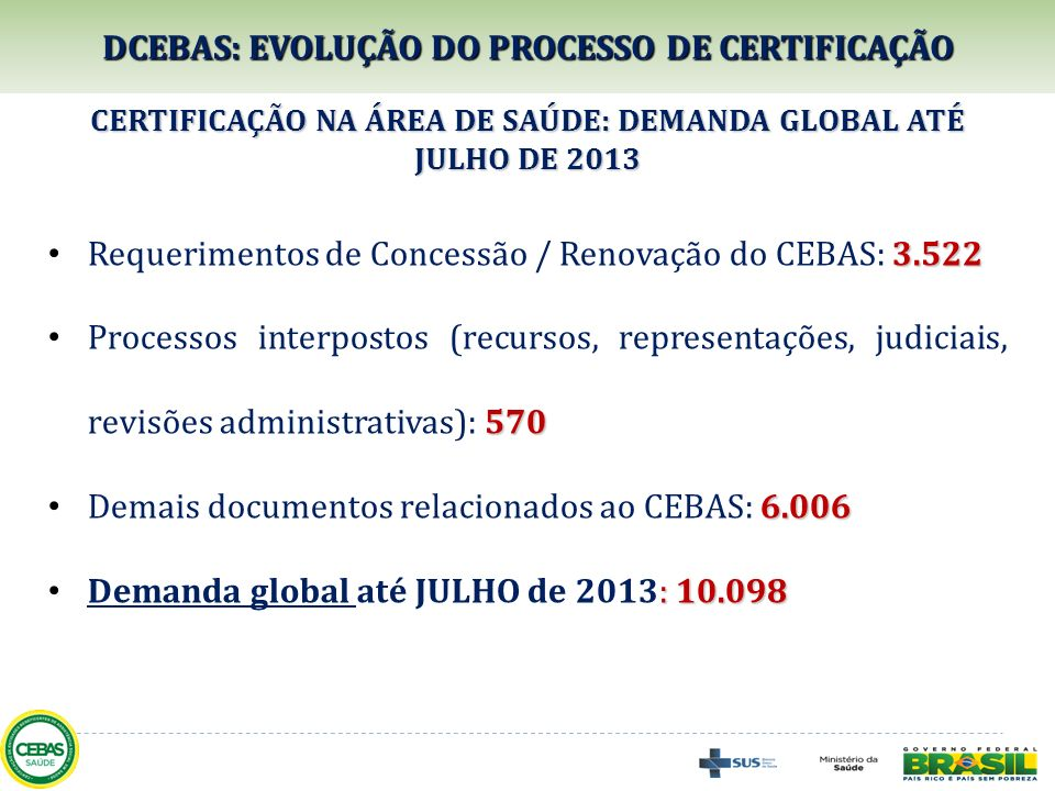 DCEBAS: EVOLUÇÃO DO PROCESSO DE CERTIFICAÇÃO CERTIFICAÇÃO NA ÁREA DE SAÚDE: DEMANDA GLOBAL ATÉ JULHO DE 2013 3.522 Requerimentos de Concessão / Renova