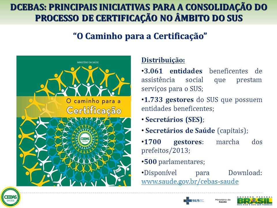O Caminho para a Certificação Distribuição: 3.061 entidades beneficentes de assistência social que prestam serviços para o SUS; 1.733 gestores do SUS