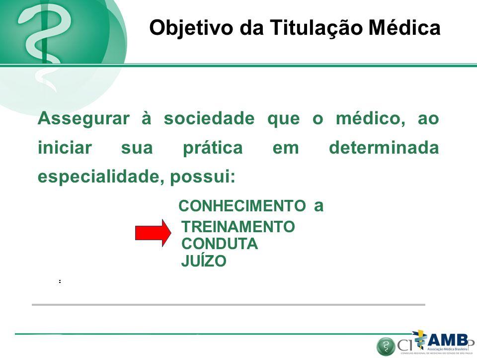 Objetivo da Titulação Médica Assegurar à sociedade que o médico, ao iniciar sua prática em determinada especialidade, possui: CONHECIMENTO a TREINAMEN