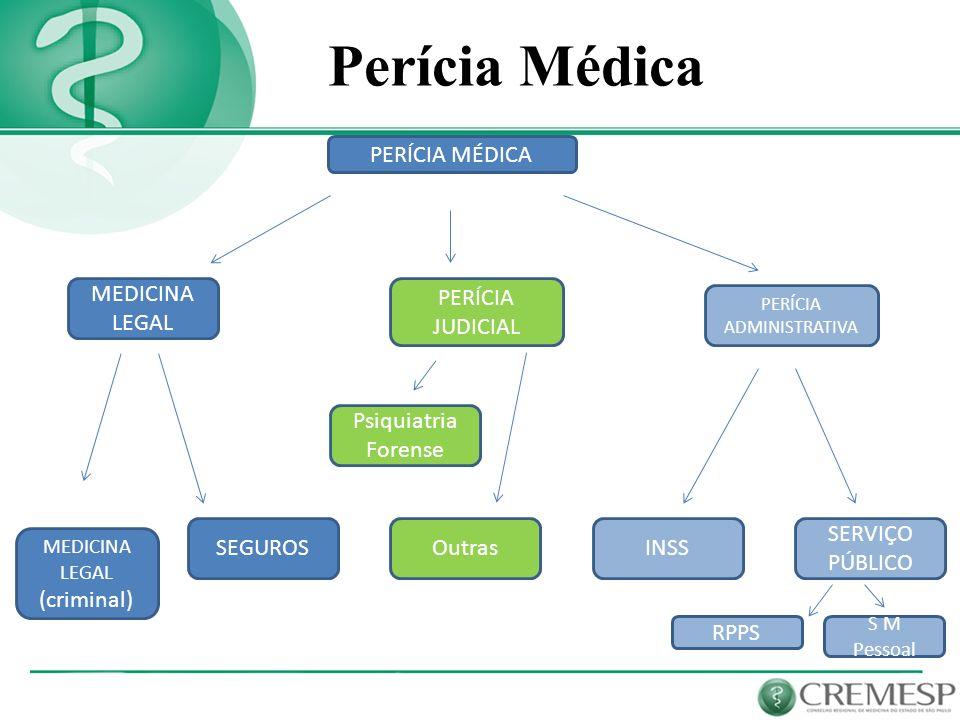 SERVIÇO PÚBLICO MEDICINA LEGAL (criminal) SEGUROS MEDICINA LEGAL PERÍCIA ADMINISTRATIVA PERÍCIA MÉDICA INSS Psiquiatria Forense Outras PERÍCIA JUDICIA