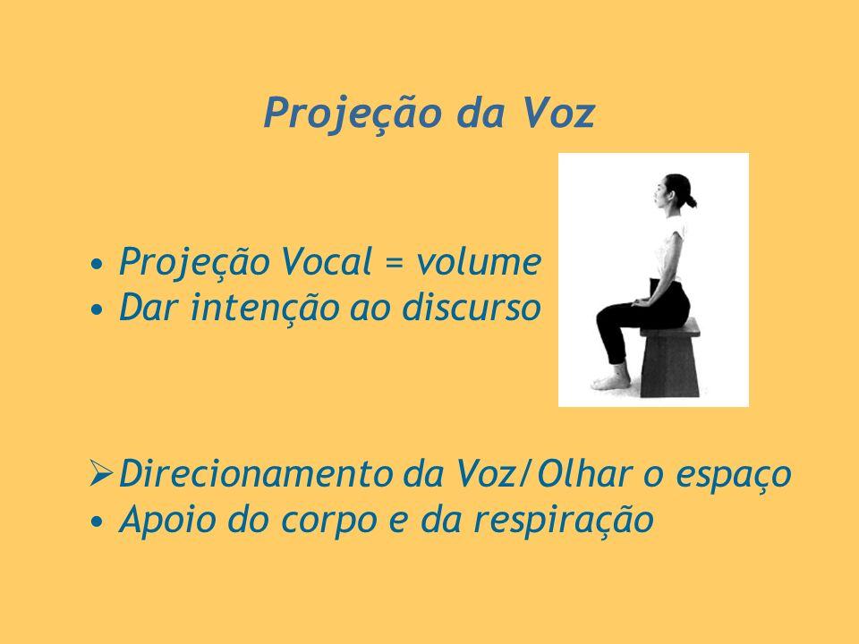 Projeção da Voz Projeção Vocal = volume Dar intenção ao discurso Direcionamento da Voz/Olhar o espaço Apoio do corpo e da respiração