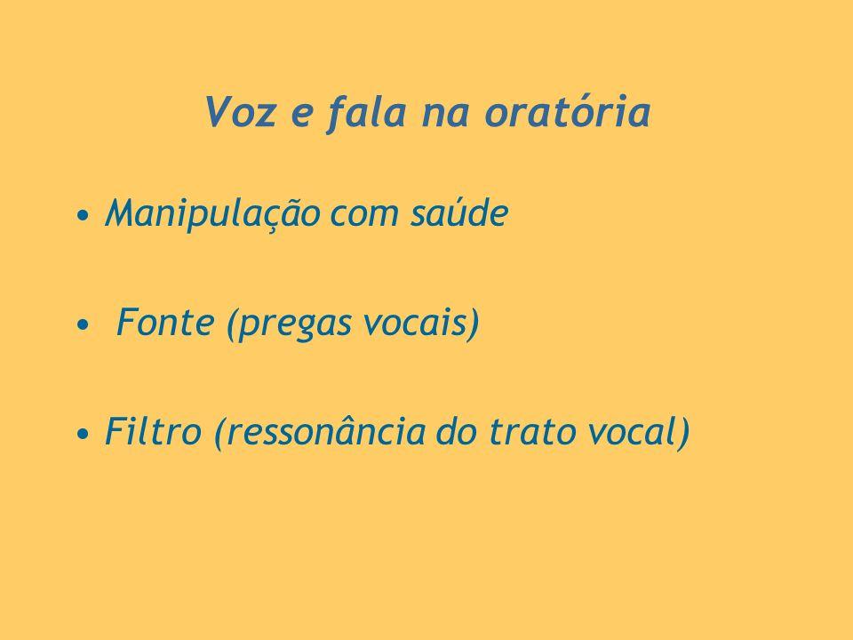 Voz e fala na oratória Manipulação com saúde Fonte (pregas vocais) Filtro (ressonância do trato vocal)