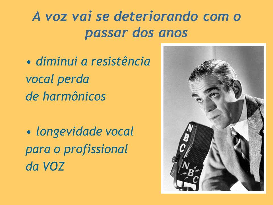 A voz vai se deteriorando com o passar dos anos diminui a resistência vocal perda de harmônicos longevidade vocal para o profissional da VOZ