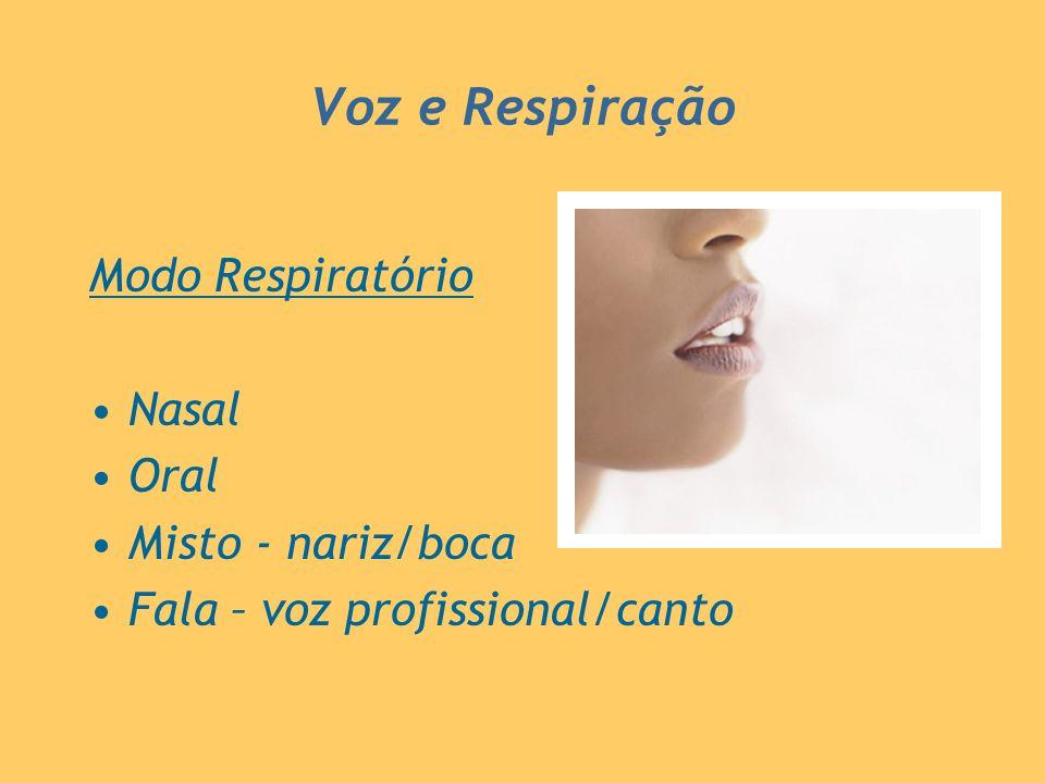 Voz e Respiração Modo Respiratório Nasal Oral Misto - nariz/boca Fala – voz profissional/canto