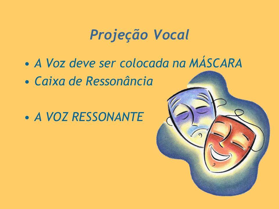 Projeção Vocal A Voz deve ser colocada na MÁSCARA Caixa de Ressonância A VOZ RESSONANTE