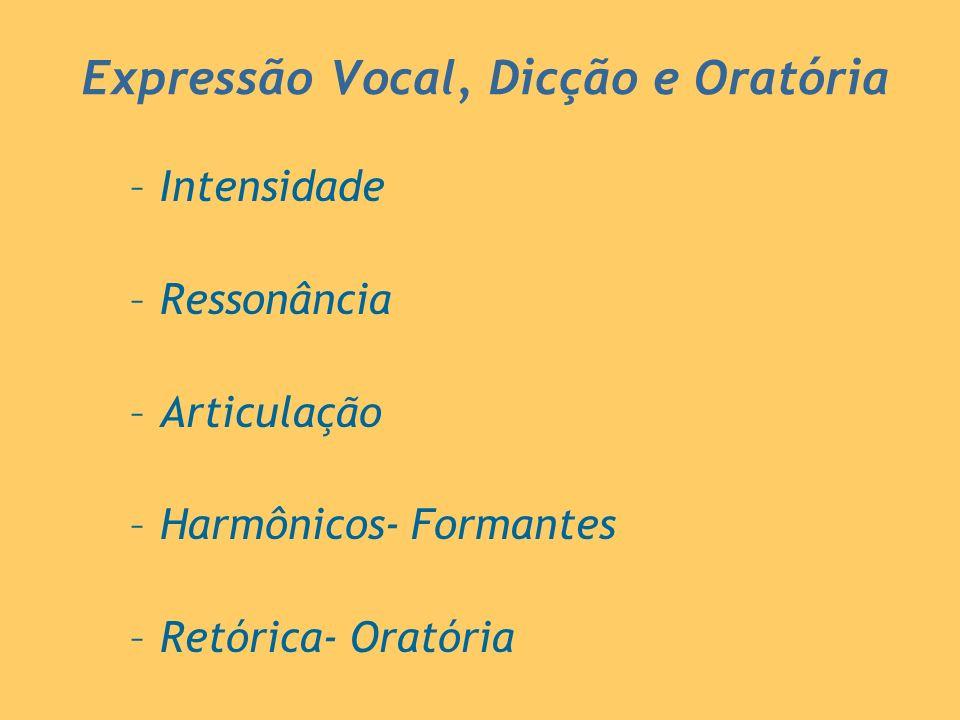 –Intensidade –Ressonância –Articulação –Harmônicos- Formantes –Retórica- Oratória Expressão Vocal, Dicção e Oratória