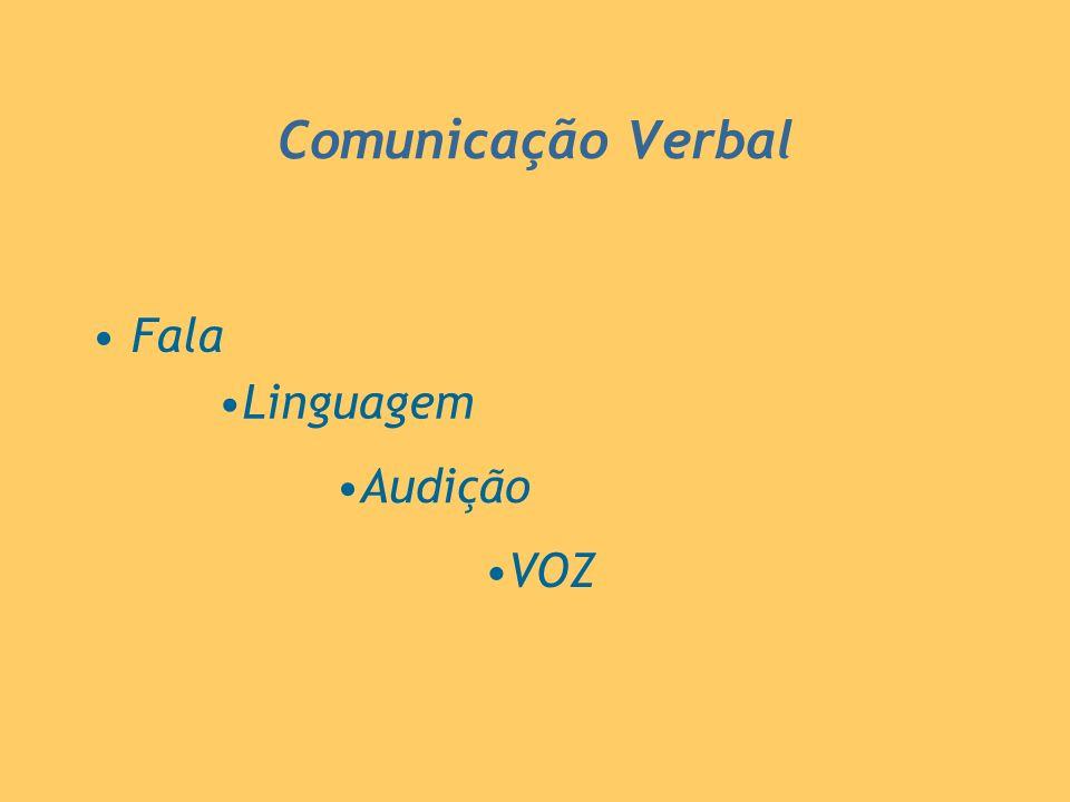Comunicação Verbal Fala Linguagem VOZ Audição