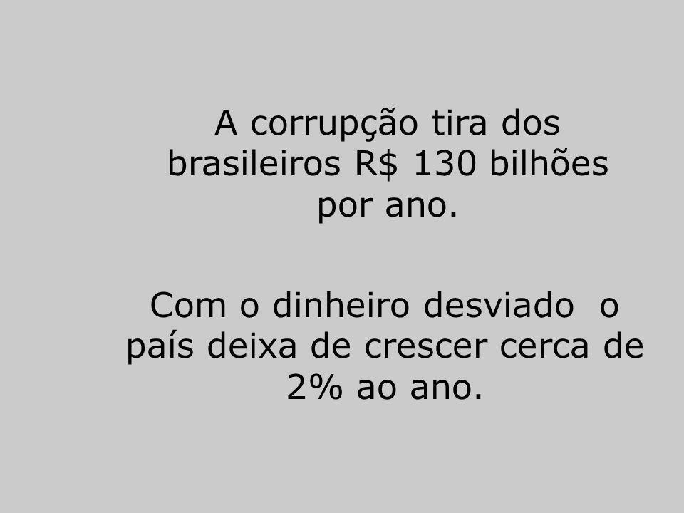 A corrupção tira dos brasileiros R$ 130 bilhões por ano. Com o dinheiro desviado o país deixa de crescer cerca de 2% ao ano.