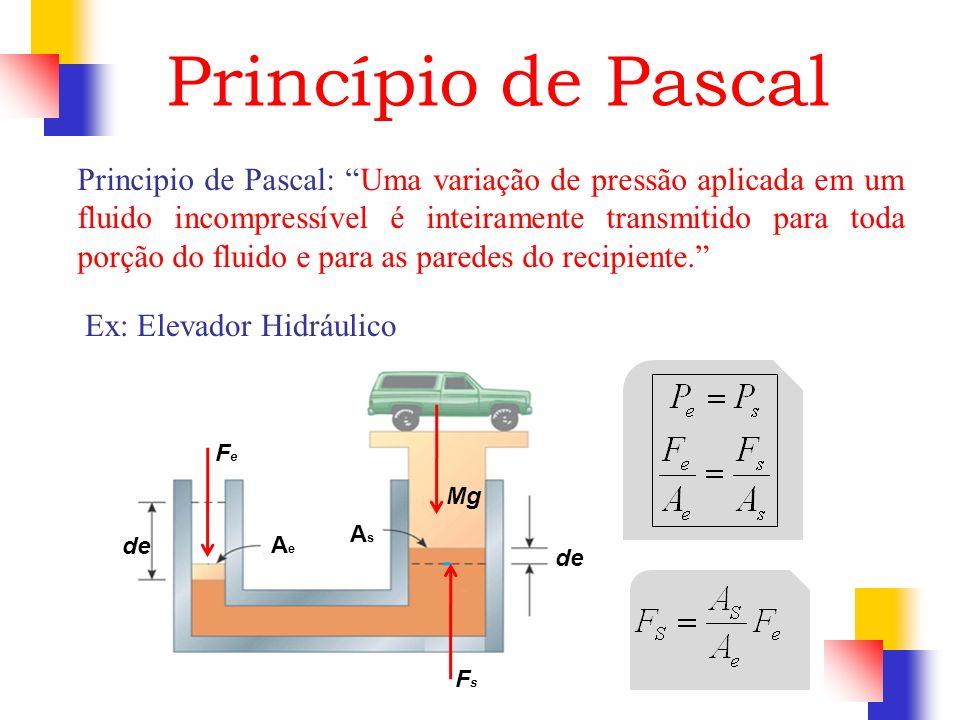 Principio de Pascal: Uma variação de pressão aplicada em um fluido incompressível é inteiramente transmitido para toda porção do fluido e para as pare