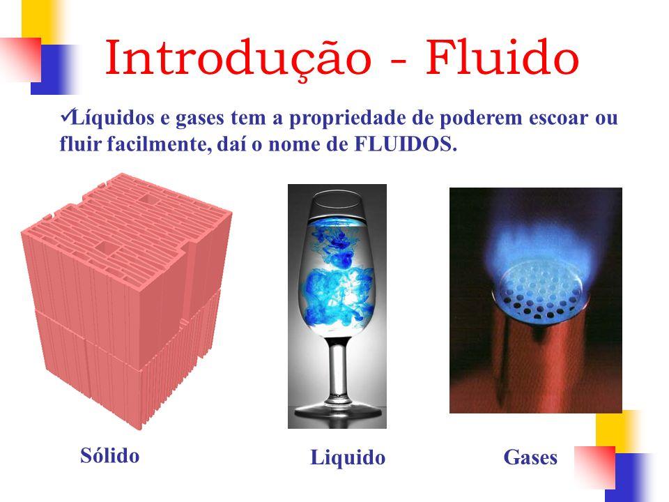 Introdução - Fluido Líquidos e gases tem a propriedade de poderem escoar ou fluir facilmente, daí o nome de FLUIDOS. Sólido LiquidoGases