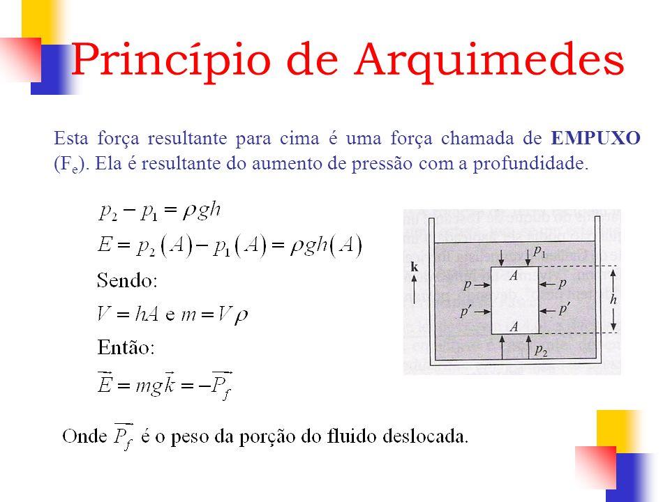 Esta força resultante para cima é uma força chamada de EMPUXO (F e ). Ela é resultante do aumento de pressão com a profundidade. Princípio de Arquimed
