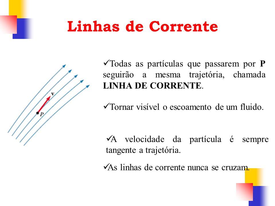 Linhas de Corrente Todas as partículas que passarem por P seguirão a mesma trajetória, chamada LINHA DE CORRENTE. Tornar visível o escoamento de um fl