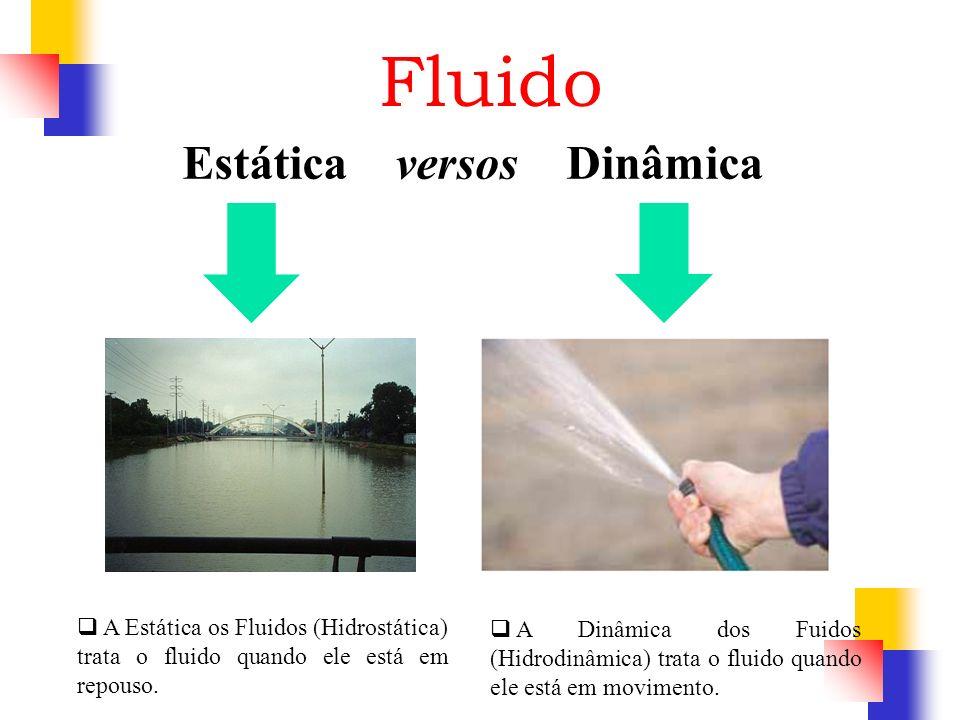 Estática versos Dinâmica A Dinâmica dos Fuidos (Hidrodinâmica) trata o fluido quando ele está em movimento. A Estática os Fluidos (Hidrostática) trata