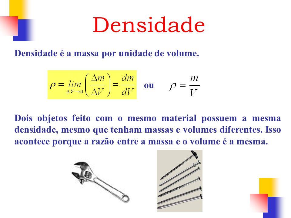 Densidade Densidade é a massa por unidade de volume. Dois objetos feito com o mesmo material possuem a mesma densidade, mesmo que tenham massas e volu